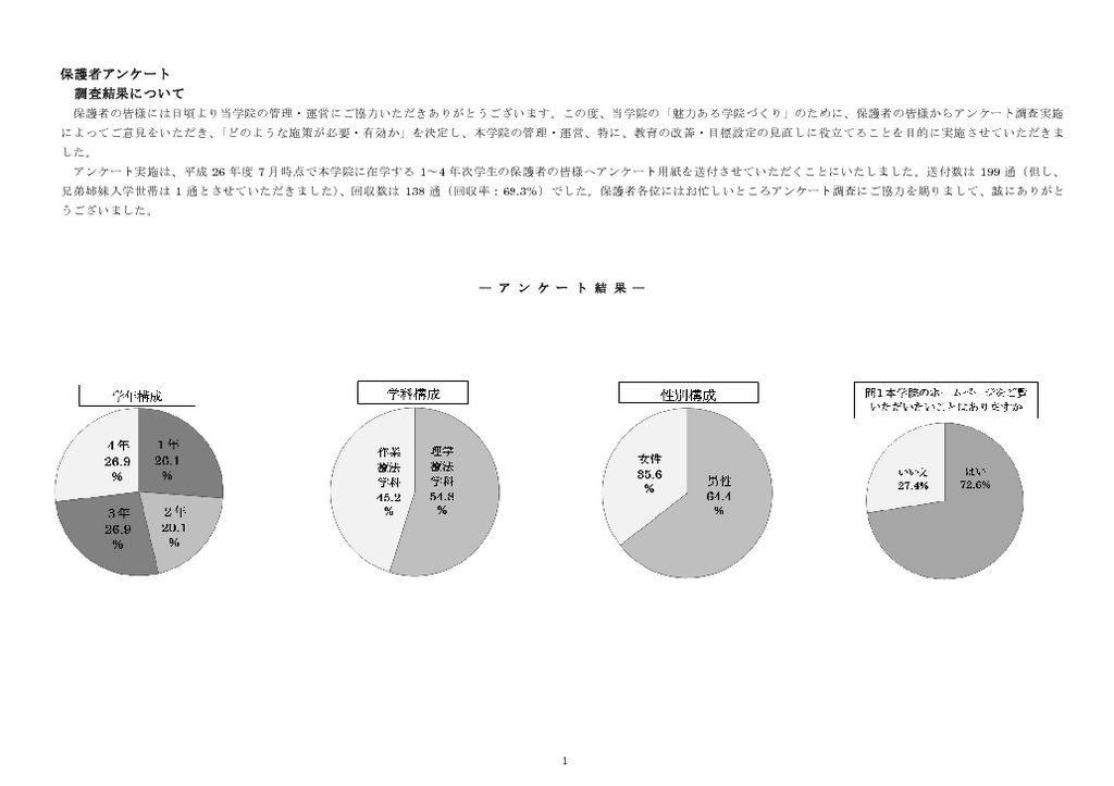 平成26年度 保護者アンケート